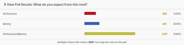 Poll L Speed mod V3.3